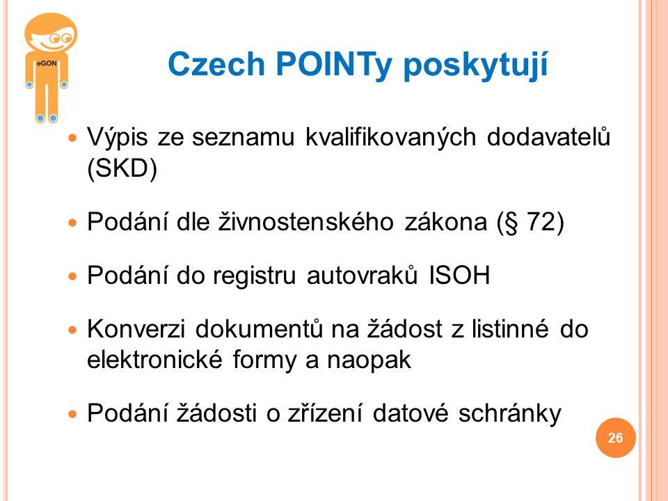 Czech POINTy poskytují