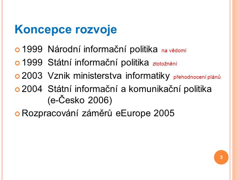 Koncepce rozvoje 1999 Národní informační politika na vědomí