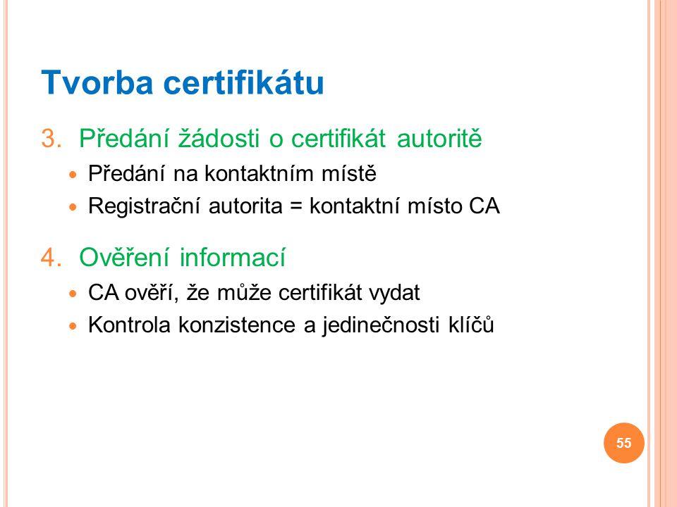 Tvorba certifikátu Předání žádosti o certifikát autoritě