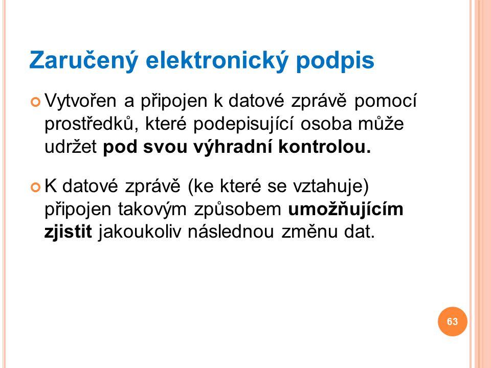 Zaručený elektronický podpis