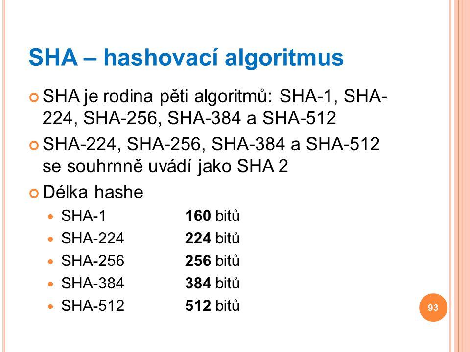 SHA – hashovací algoritmus