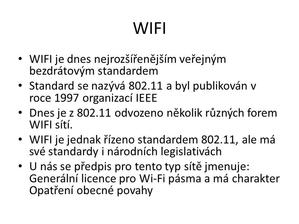 WIFI WIFI je dnes nejrozšířenějším veřejným bezdrátovým standardem