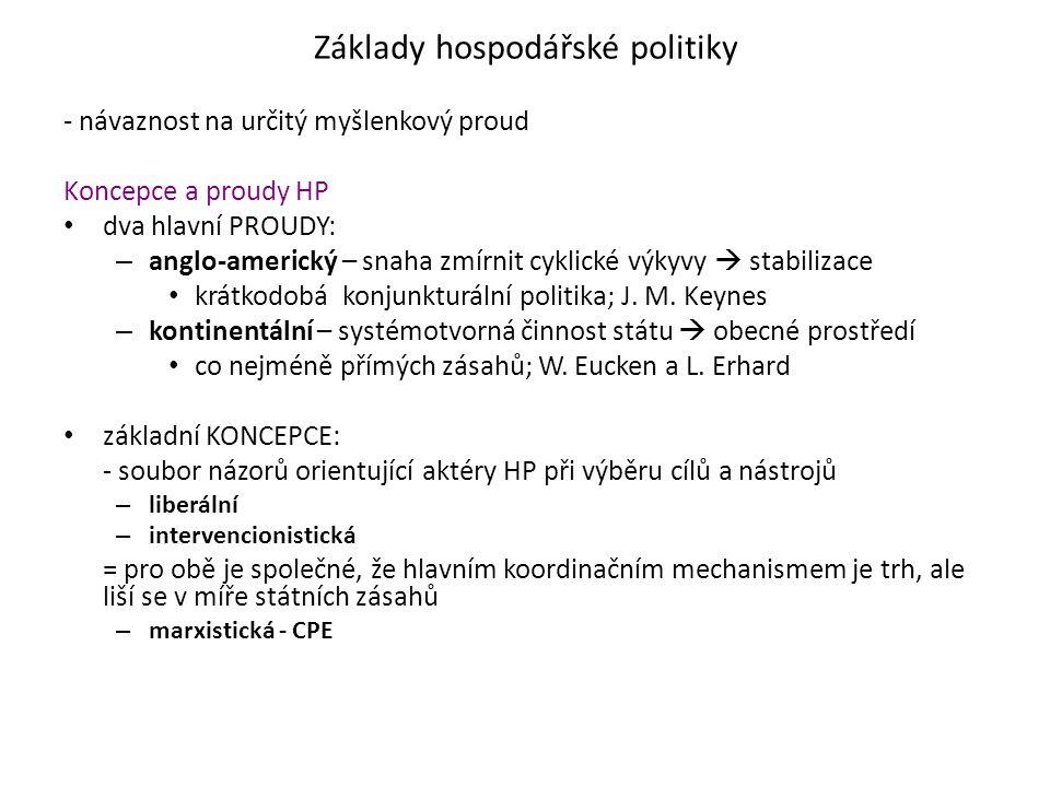 Základy hospodářské politiky