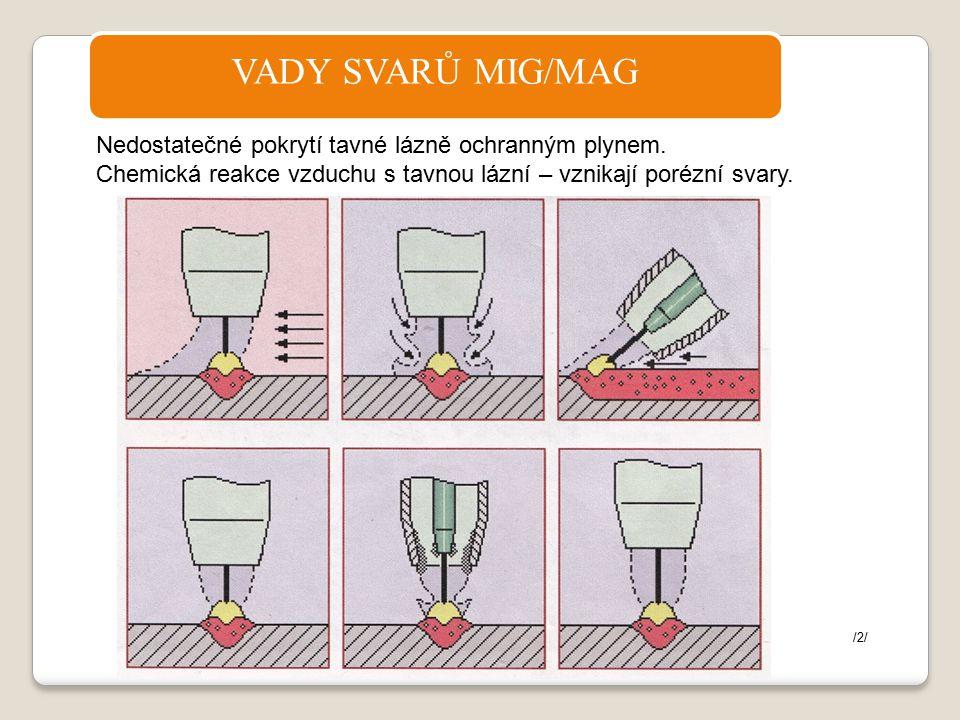 VADY SVARŮ MIG/MAG Nedostatečné pokrytí tavné lázně ochranným plynem.