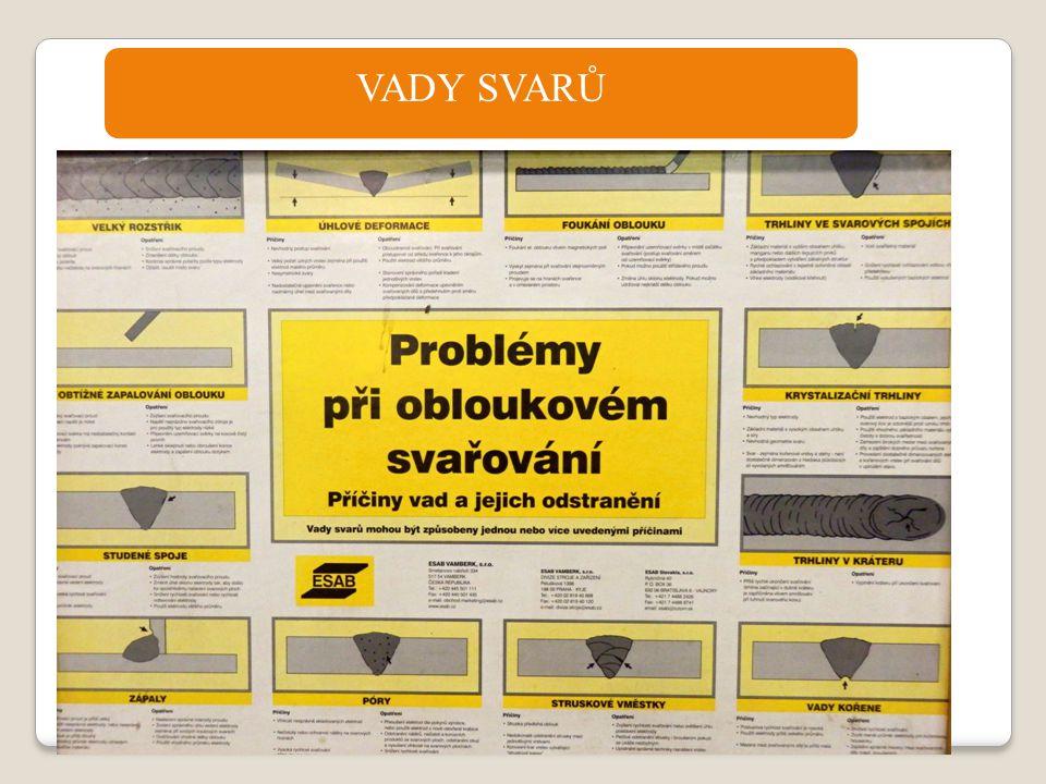 VADY SVARŮ