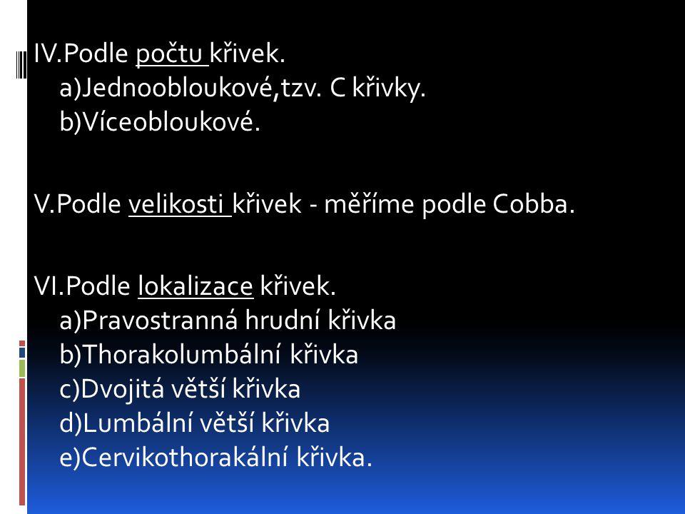 IV.Podle počtu křivek. a)Jednoobloukové,tzv. C křivky. b)Víceobloukové.