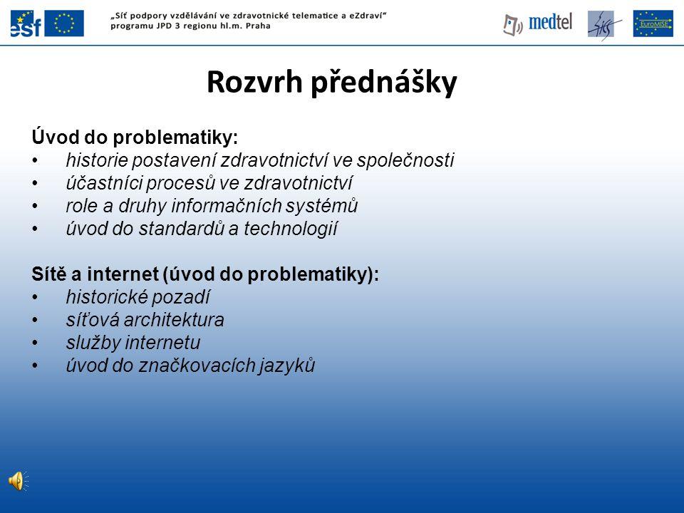 Rozvrh přednášky Úvod do problematiky: