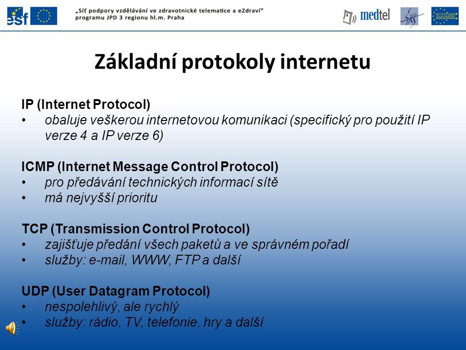 Základní protokoly internetu