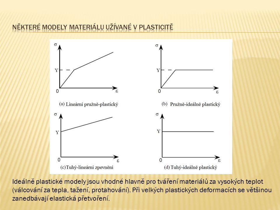 některé Modely materiálu užívané v plasticitě