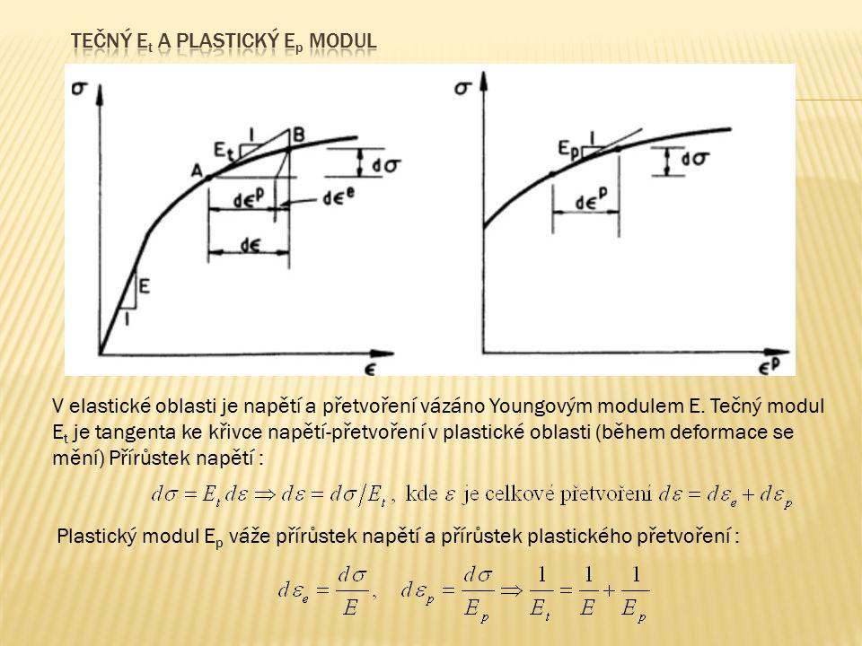 Tečný Et a plastický Ep modul