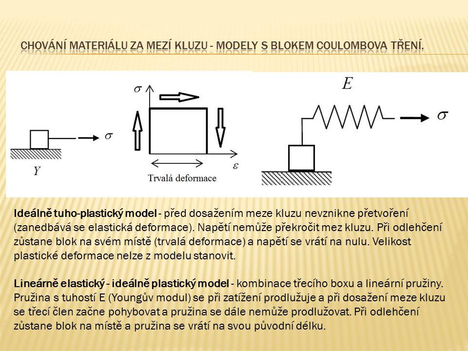 Chování materiálu za mezí kluzu - modely s blokem Coulombova tření.