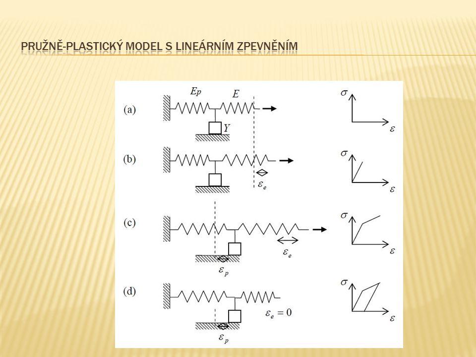 Pružně-plastický model s lineárním zpevněním