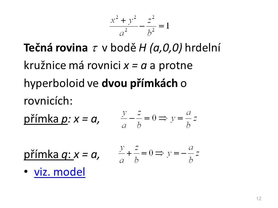 Tečná rovina  v bodě H (a,0,0) hrdelní