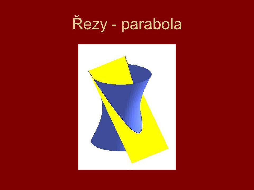Řezy - parabola