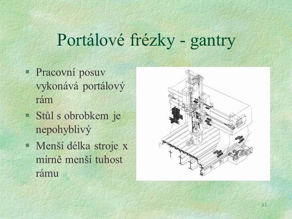Portálové frézky - gantry