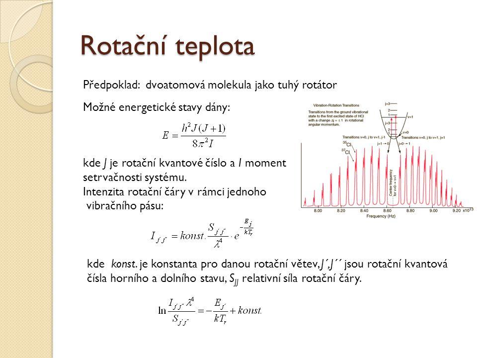 Rotační teplota Předpoklad: dvoatomová molekula jako tuhý rotátor