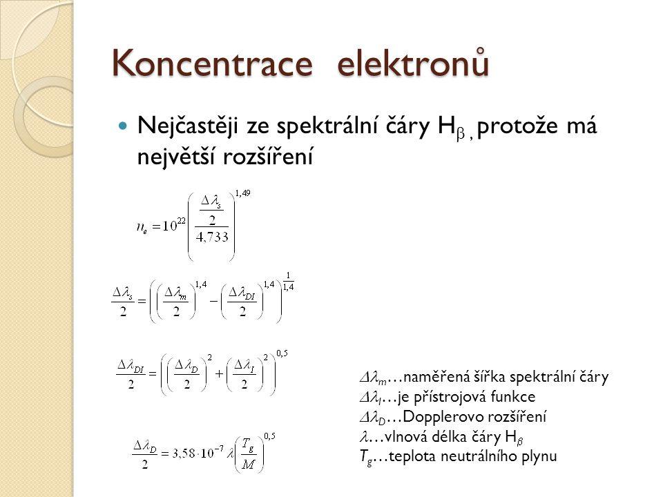 Koncentrace elektronů