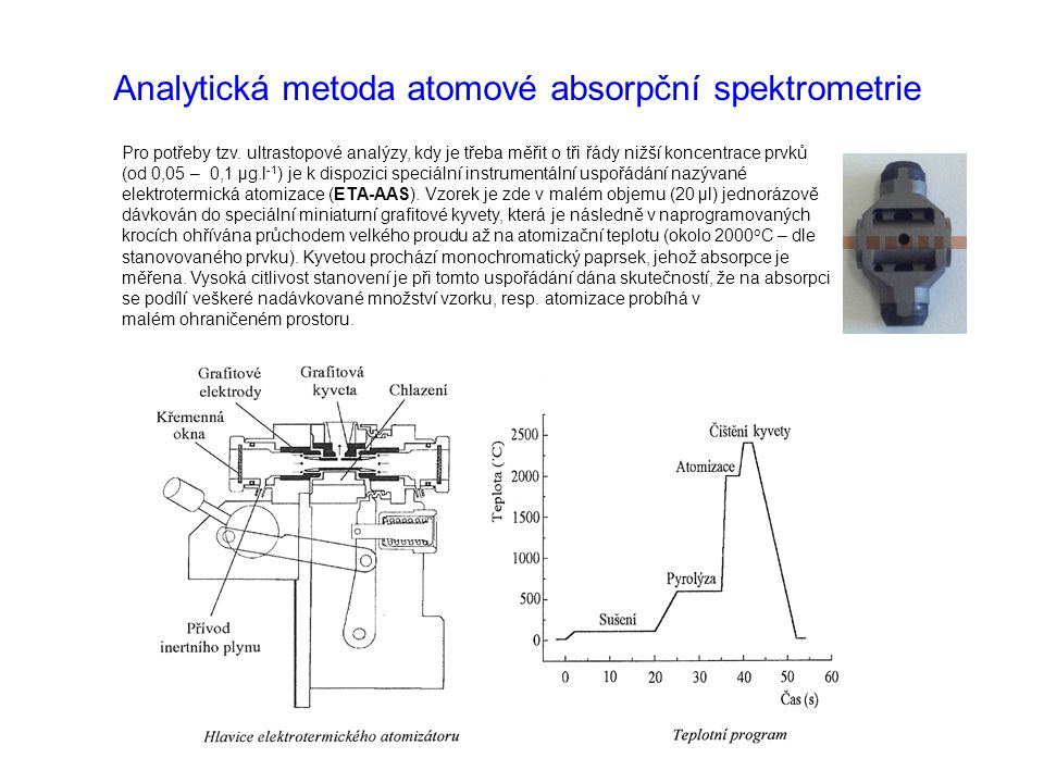Analytická metoda atomové absorpční spektrometrie