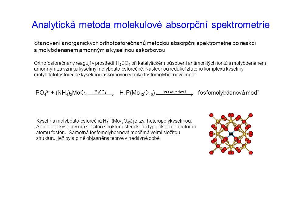 Analytická metoda molekulové absorpční spektrometrie