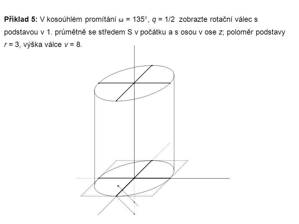 Příklad 5: V kosoúhlém promítání  = 135°, q = 1/2 zobrazte rotační válec s podstavou v 1.