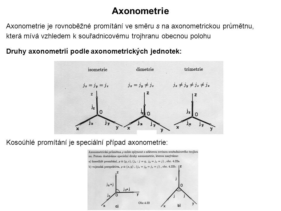 Axonometrie Axonometrie je rovnoběžné promítání ve směru s na axonometrickou průmětnu, která mívá vzhledem k souřadnicovému trojhranu obecnou polohu.