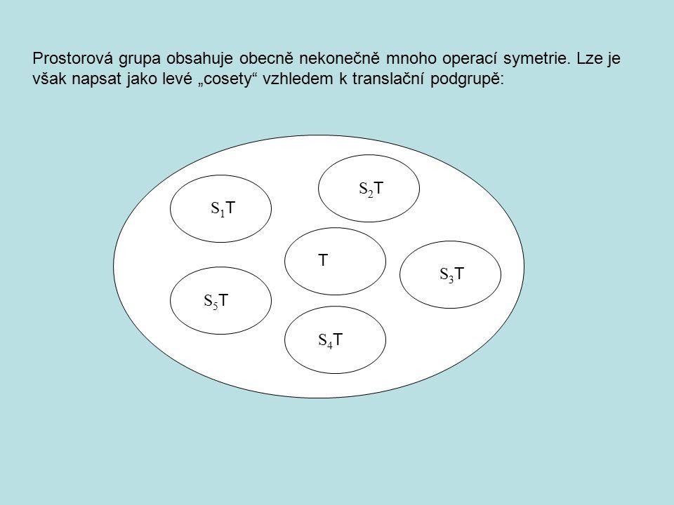 Prostorová grupa obsahuje obecně nekonečně mnoho operací symetrie