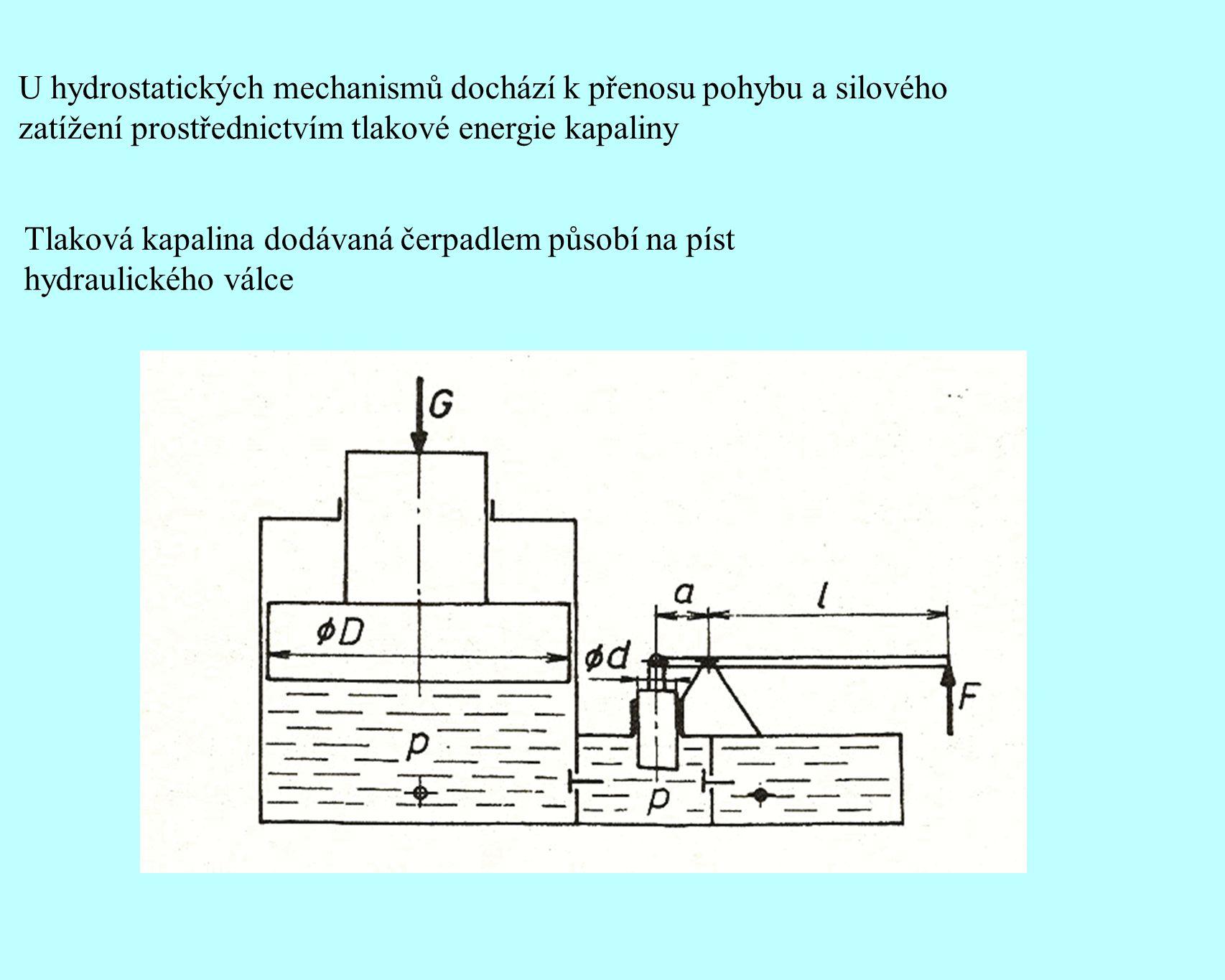 U hydrostatických mechanismů dochází k přenosu pohybu a silového