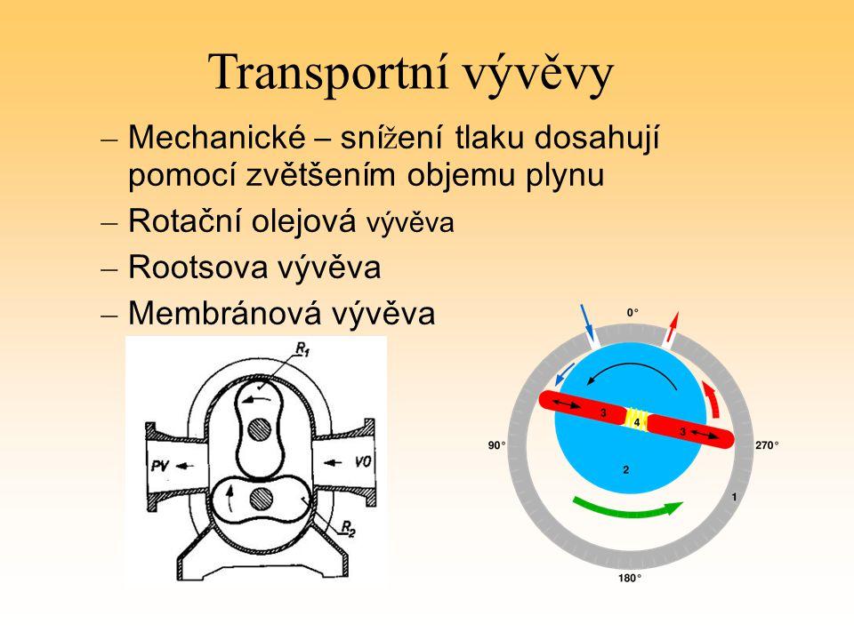 Transportní vývěvy Mechanické – snížení tlaku dosahují pomocí zvětšením objemu plynu. Rotační olejová vývěva.