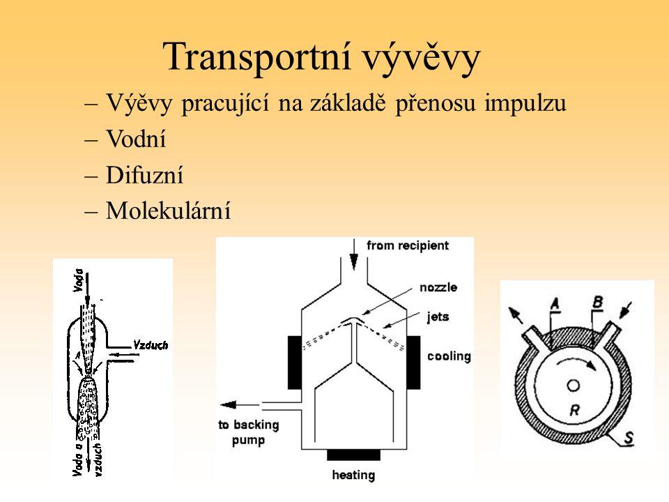 Transportní vývěvy Výěvy pracující na základě přenosu impulzu Vodní