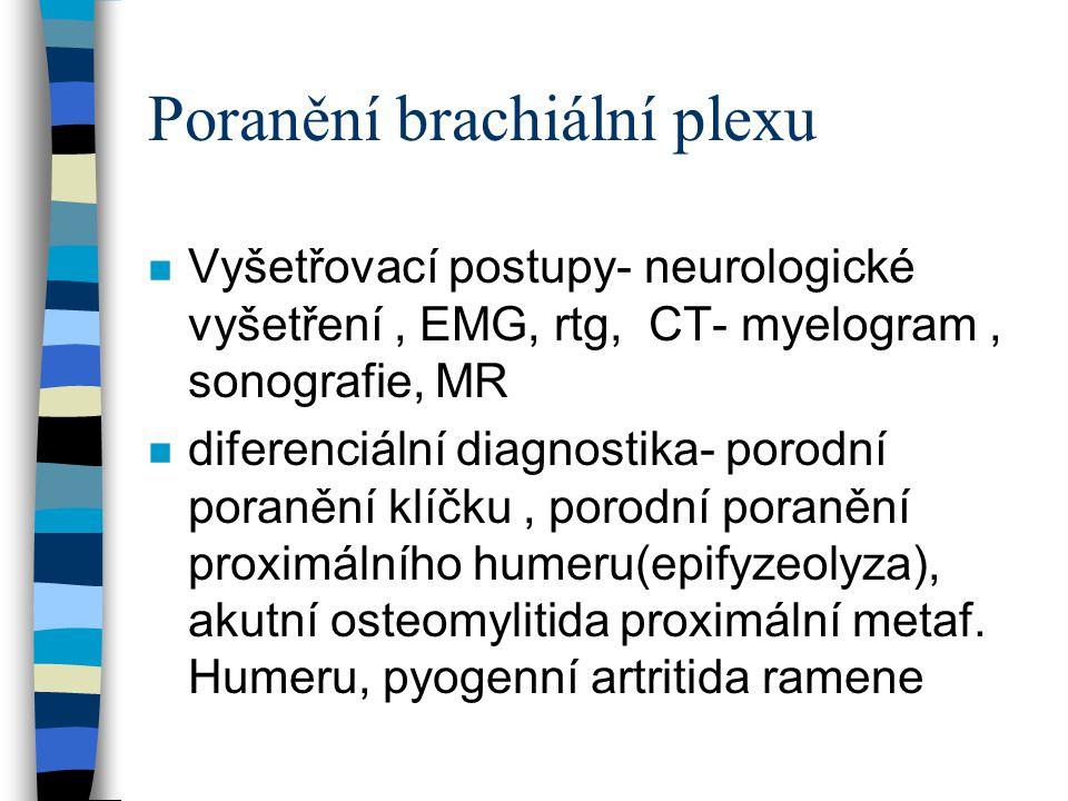 Poranění brachiální plexu