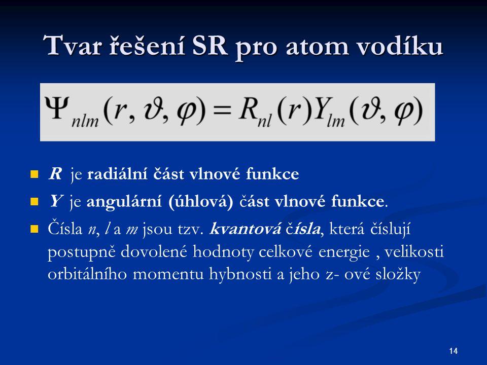 Tvar řešení SR pro atom vodíku