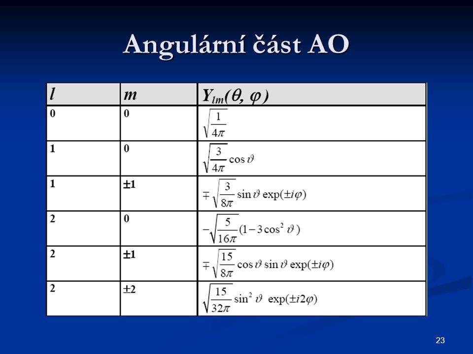 Angulární část AO