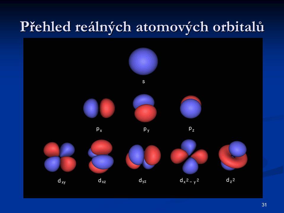 Přehled reálných atomových orbitalů