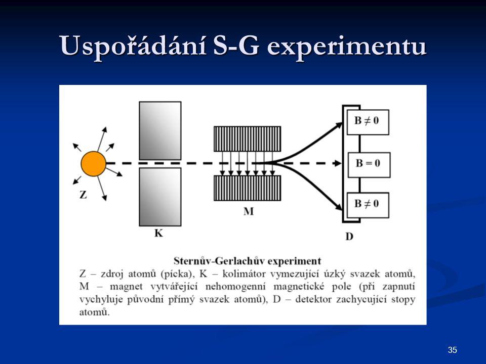 Uspořádání S-G experimentu