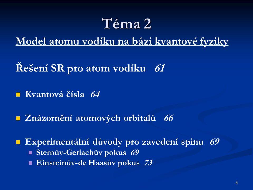 Téma 2 Model atomu vodíku na bázi kvantové fyziky