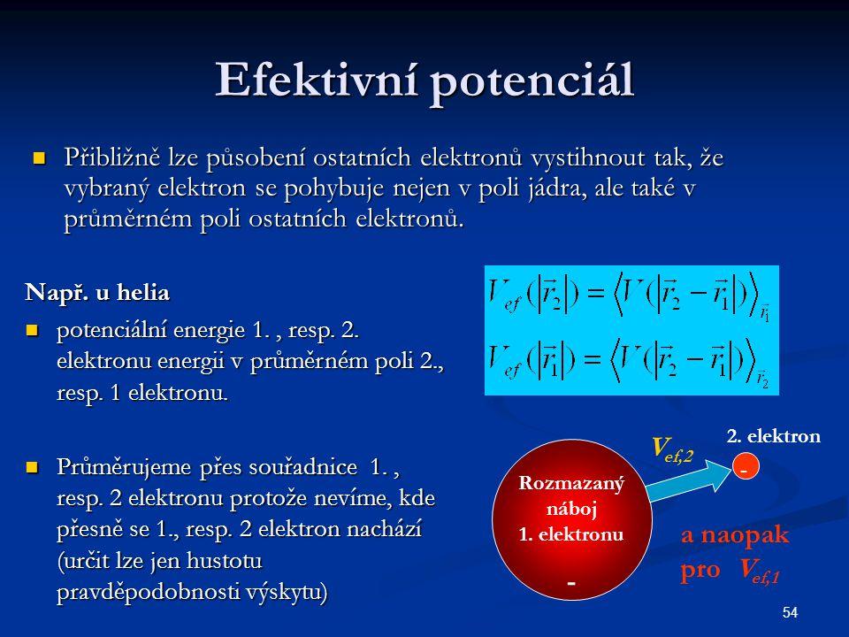 Rozmazaný náboj 1. elektronu