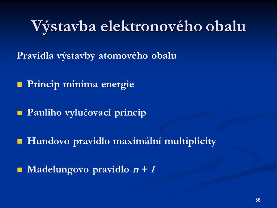 Výstavba elektronového obalu