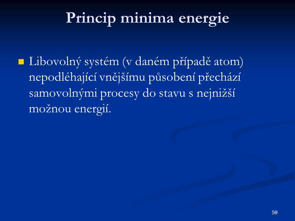 Princip minima energie