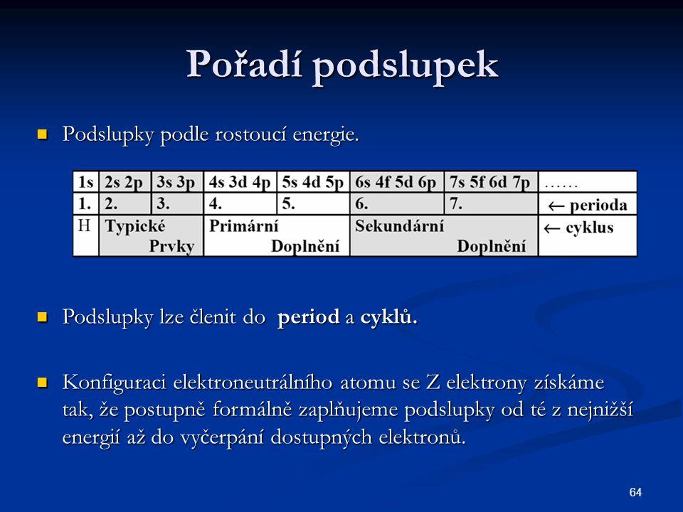 Pořadí podslupek Podslupky podle rostoucí energie.