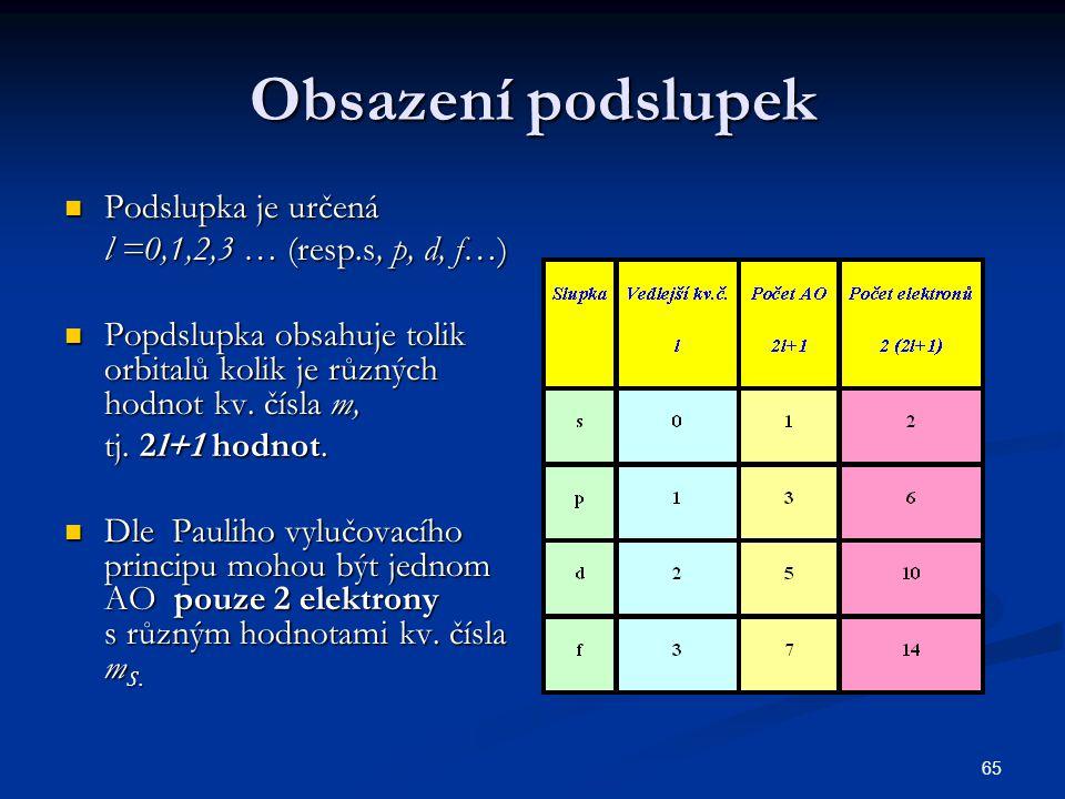 Obsazení podslupek Podslupka je určená l =0,1,2,3 … (resp.s, p, d, f…)