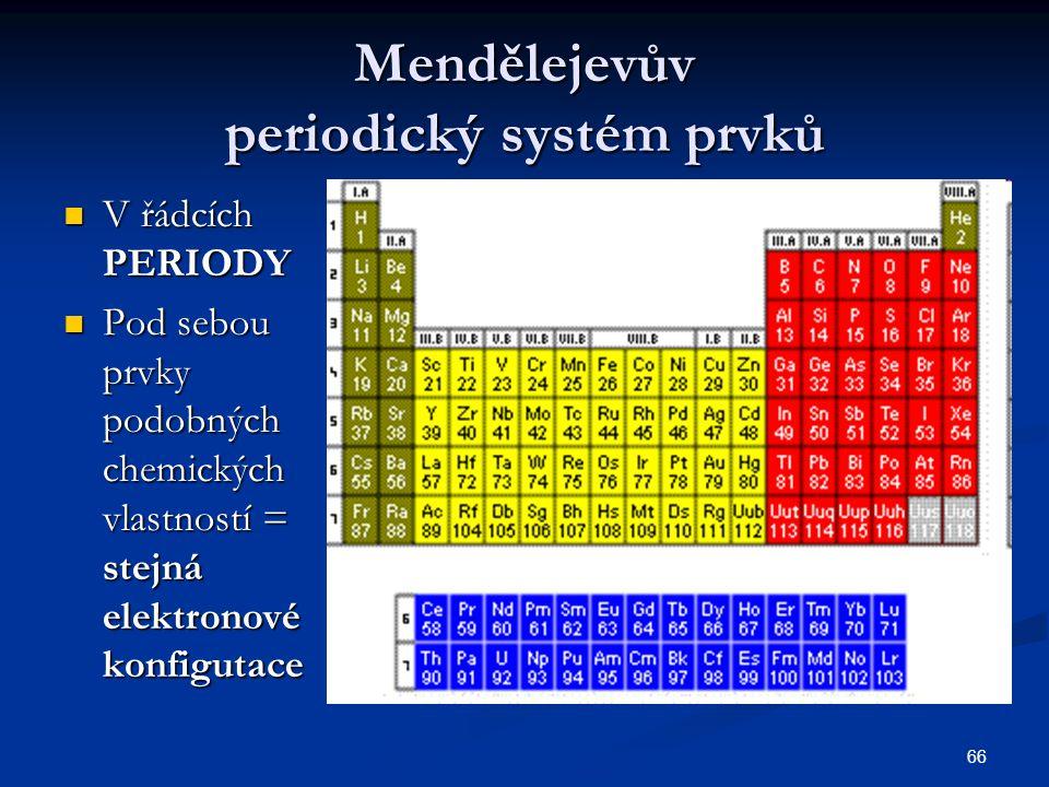 Mendělejevův periodický systém prvků