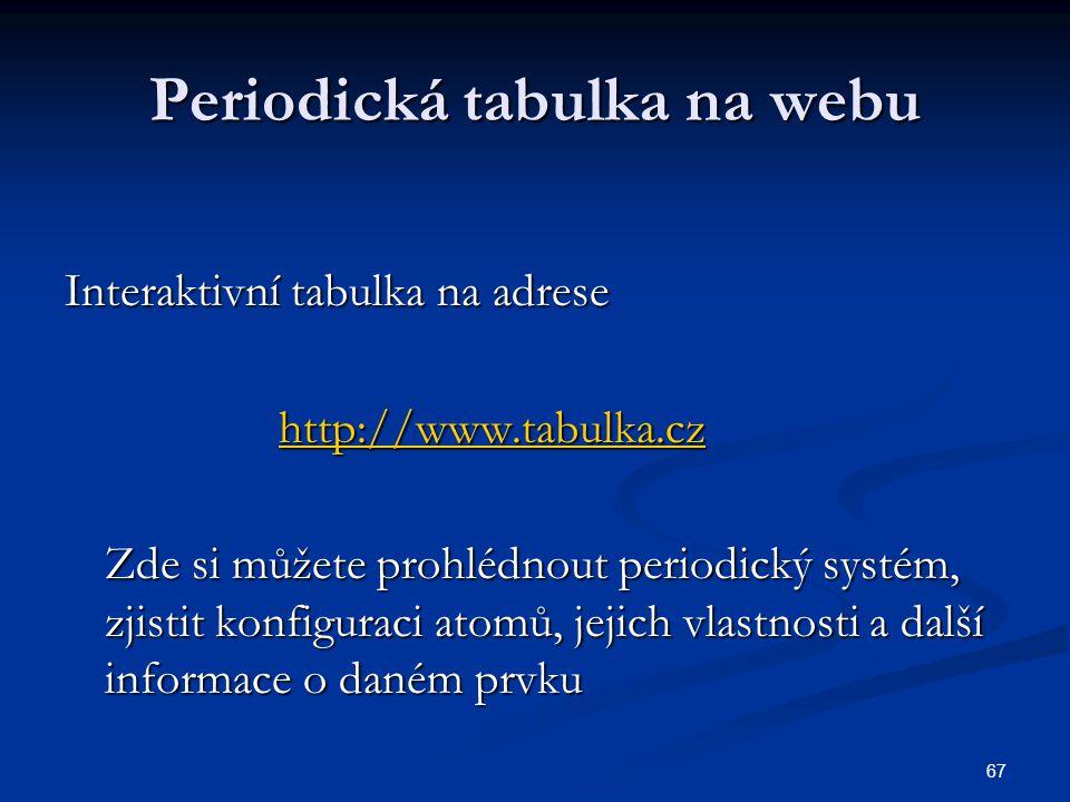 Periodická tabulka na webu