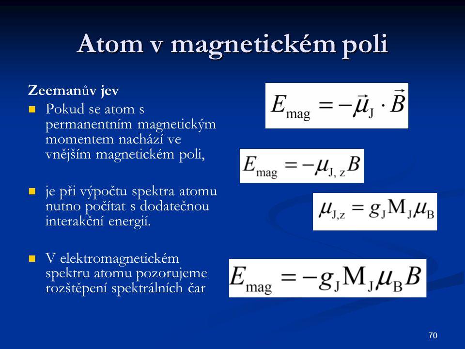 Atom v magnetickém poli