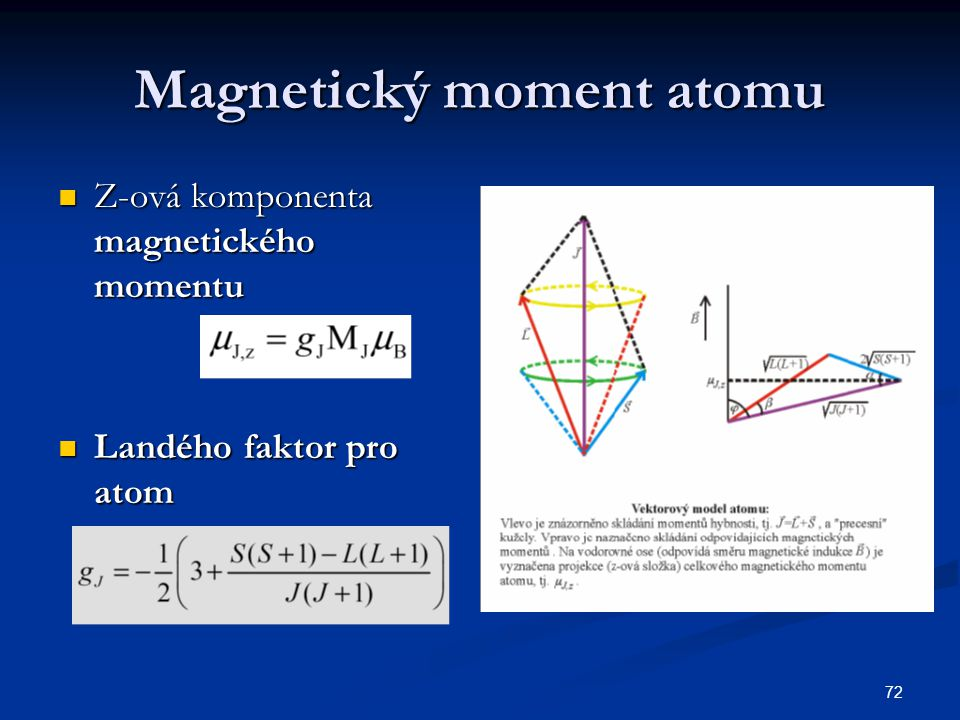 Magnetický moment atomu