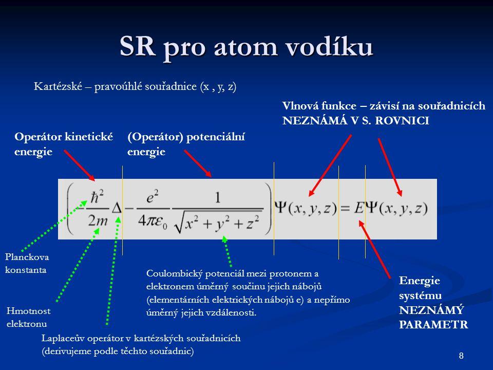 SR pro atom vodíku Kartézské – pravoúhlé souřadnice (x , y, z)
