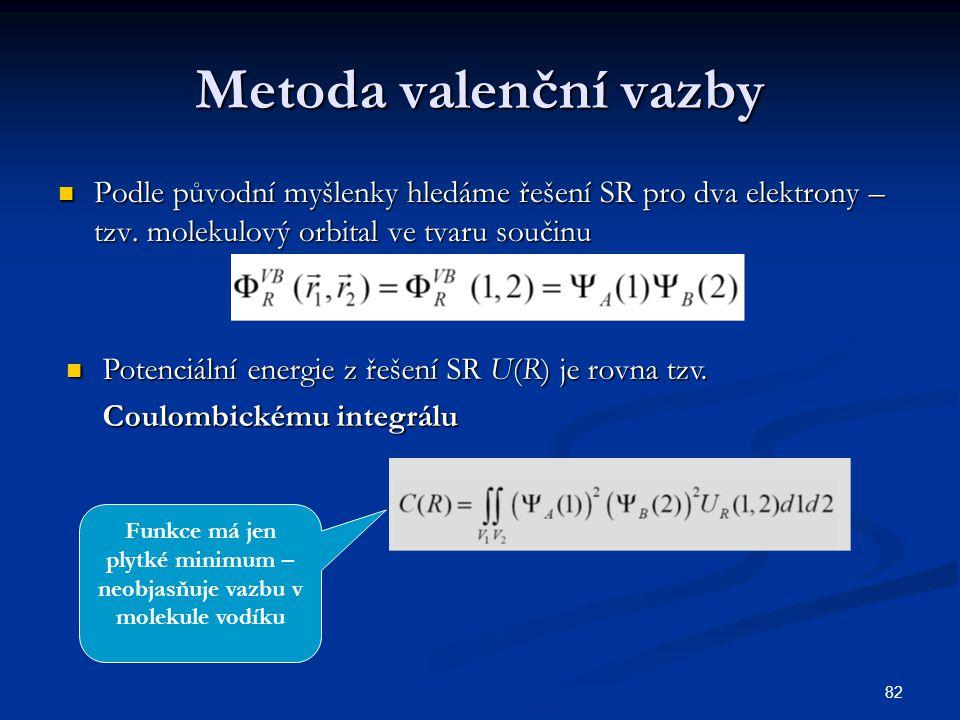 Funkce má jen plytké minimum – neobjasňuje vazbu v molekule vodíku