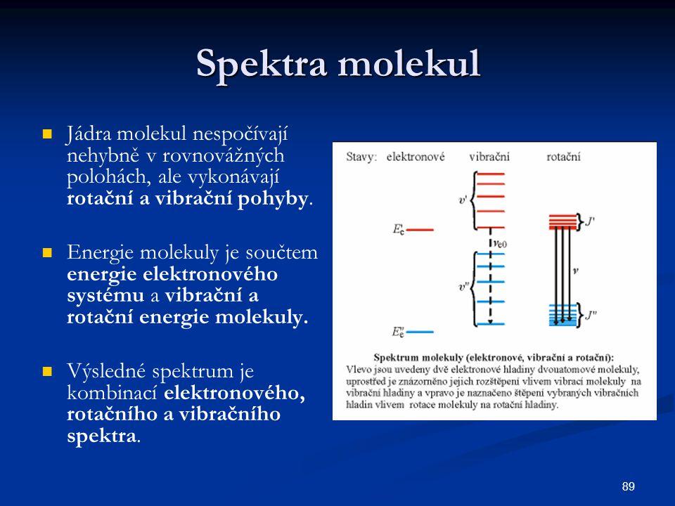 Spektra molekul Jádra molekul nespočívají nehybně v rovnovážných polohách, ale vykonávají rotační a vibrační pohyby.