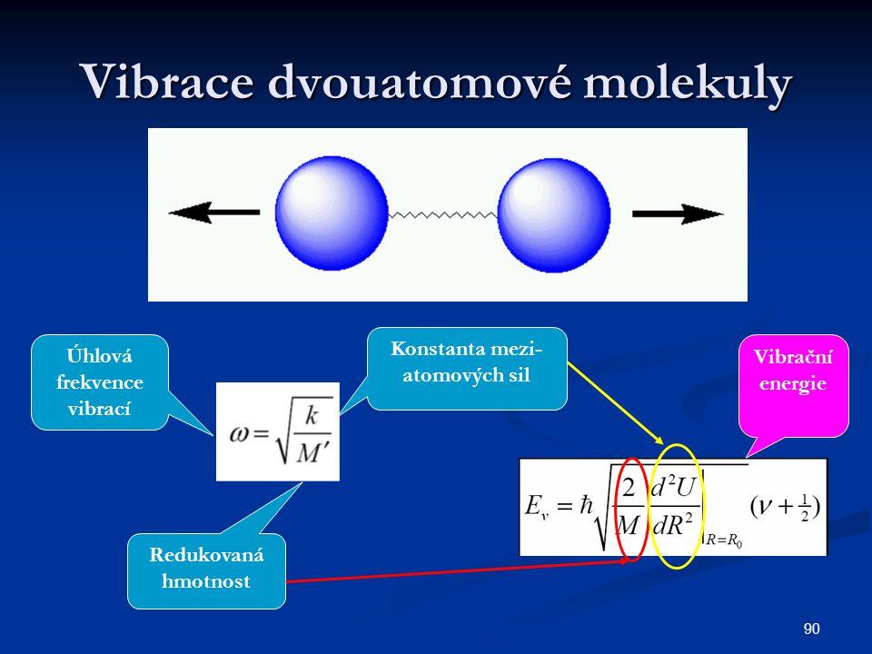 Vibrace dvouatomové molekuly