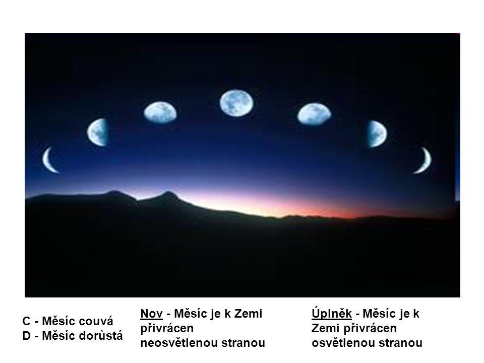 Nov - Měsíc je k Zemi přivrácen neosvětlenou stranou