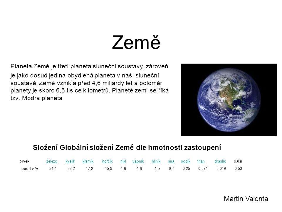 Země Složení Globální složení Země dle hmotnosti zastoupení